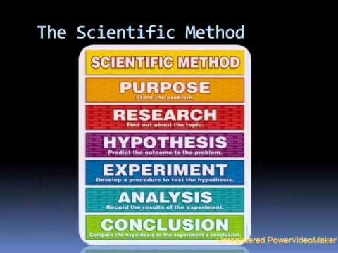 THE SCIENTIFIC METHOD EXPLAINED!!