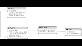 Урок 1 - Створення бази даних
