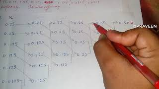 Huffman coding's example in hindi part-1....