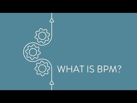 What is BPM? Business Process Management in Two Minutes