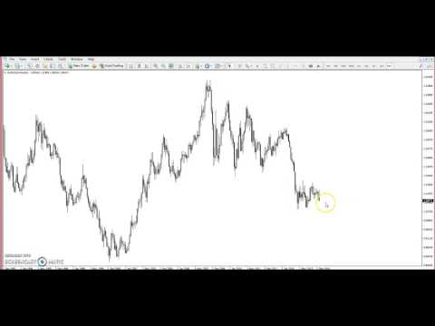 Proven Best Forex Strategy 2017   Forex Strategy