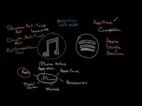 Why Spotify's EU Complaint Against Apple is a Big Deal | Case Studies Mp3