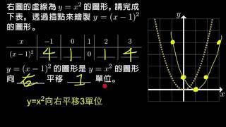 【基礎】描繪 y = (x-1)^2 的圖形