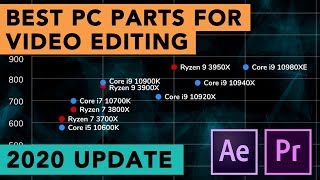 Best PC Parts for Premiere & After Effects - Price vs. Performance [2020 Update]