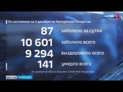 Последние новости по ситуации с коронавирусом в Татарстане за 3 декабря