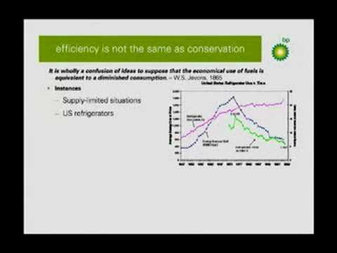 Energy: Facts Challenges and Responses