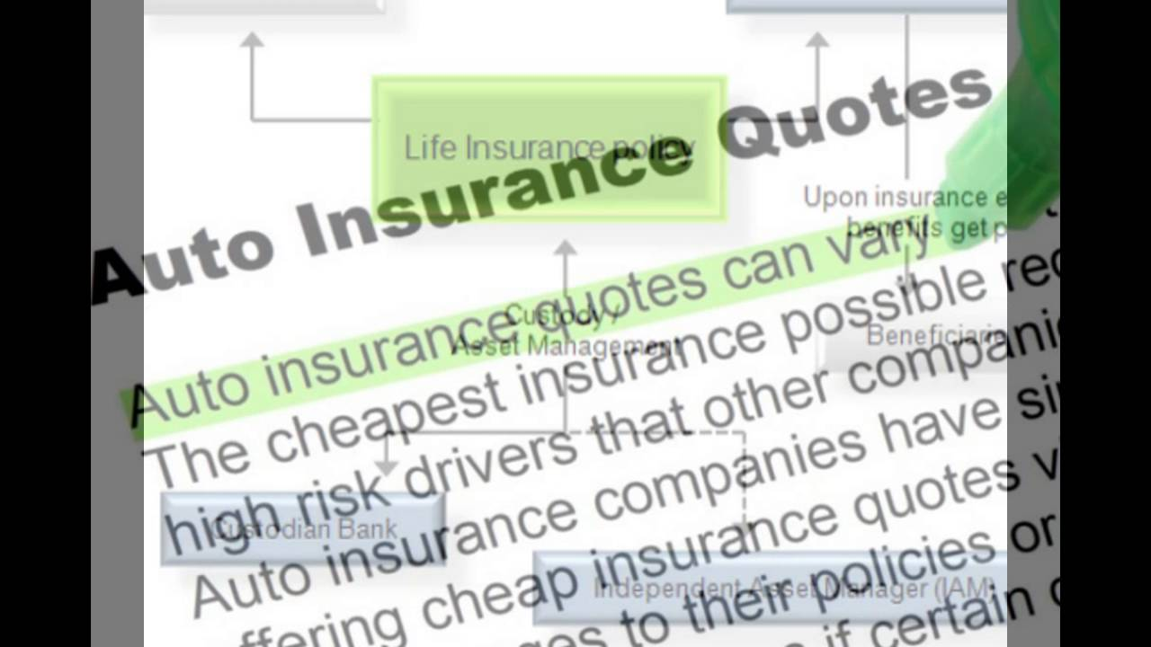 Clearcover Car Insurance Quotes Features: Auto Insurance Quotes Online.