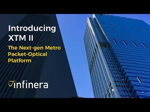 Introducing the Infinera XTM II