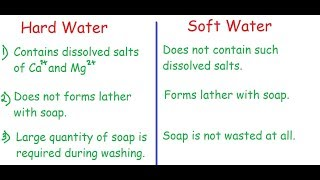 Difference between Hard Water and Soft Water