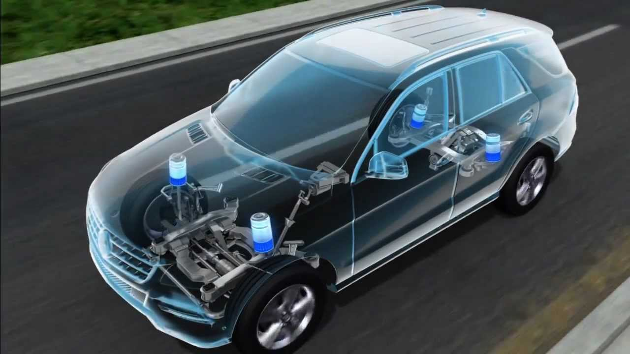 MercedesBenz AIRMATIC  Air Suspension System Technology  YouTube