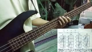 Tự học guitar bass - điệu Bolero - câu 3