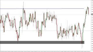 Forextozsdestrategia.hu - Ez minden trader álma. A chartok legerősebb része!