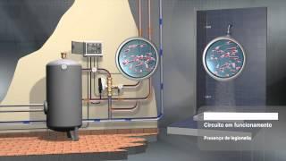 LEGIOMIX - Misturadora electrónica com desinfecção térmica programável