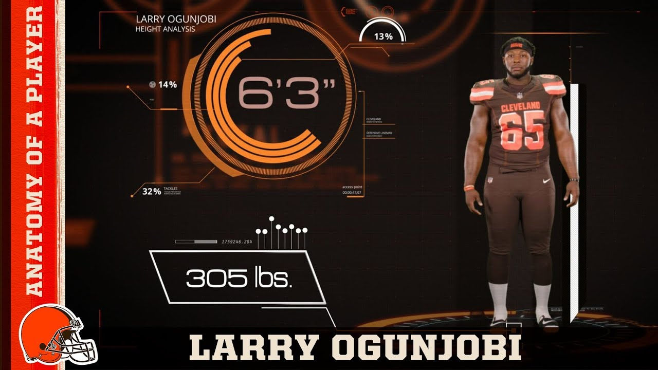 new arrival 1616d c0d26 Anatomy of a Player: Larry Ogunjobi   Browns Countdown