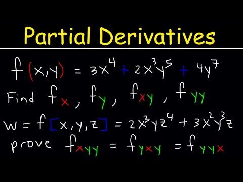 Partial Derivatives - Multivariable Calculus