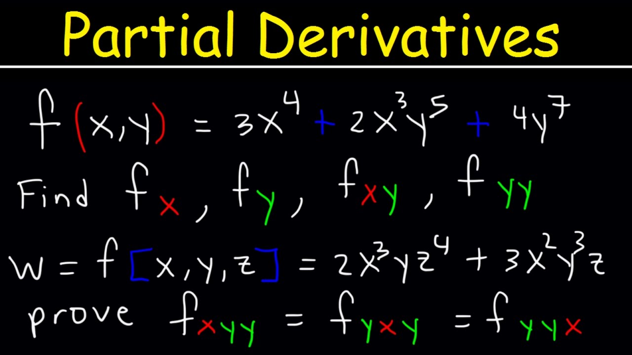 Limit definition of derivative square root, fractions, 1/sqrt(x.