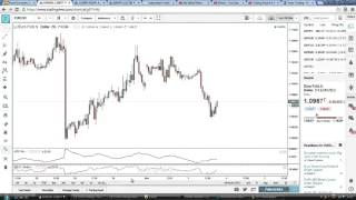 Forex Trading For Beginners Lesson 1