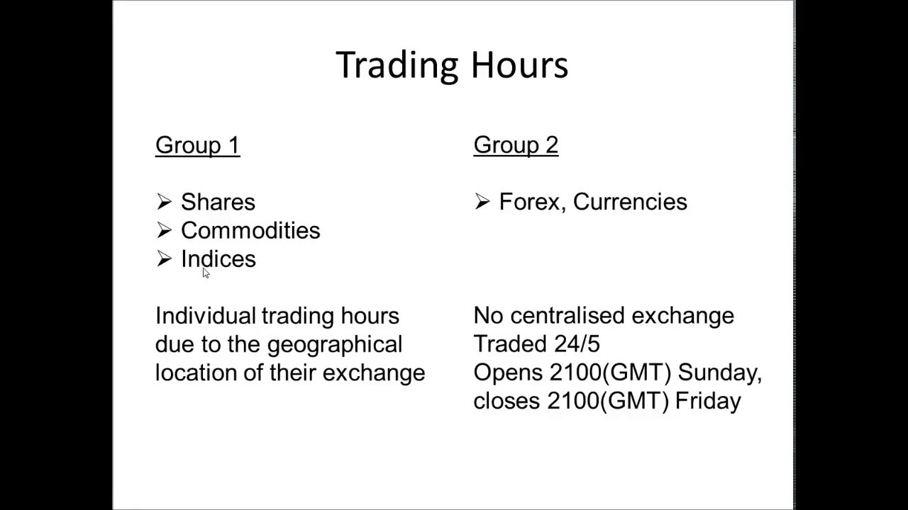 Forex trading hours est