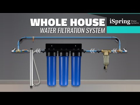 DIY Installation Guide to iSpring Whole House Water System and How to Connect