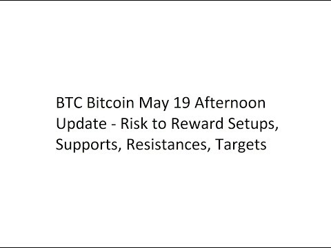 BTC Bitcoin May 19 Afternoon Update - Risk to Reward Setups, Supports, Resistances, Targets