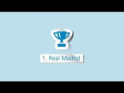 Deloitte Football Money League: 1 - Real Madrid
