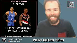 Point Guard Tiers For Fantasy Basketball   Locked On Fantasy Basketball