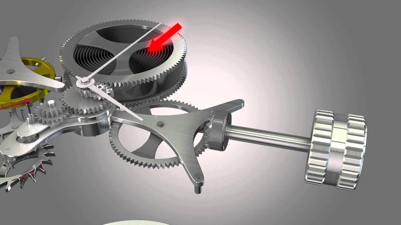 Mechanical Watch Animation - YouTube