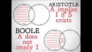 Boole vs Aristotle (Categorical Logic)