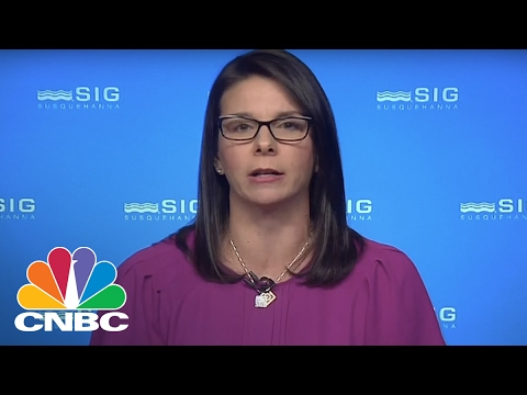 The Measure That Says Stocks Are Way Overvalued | Trading Nation | CNBC