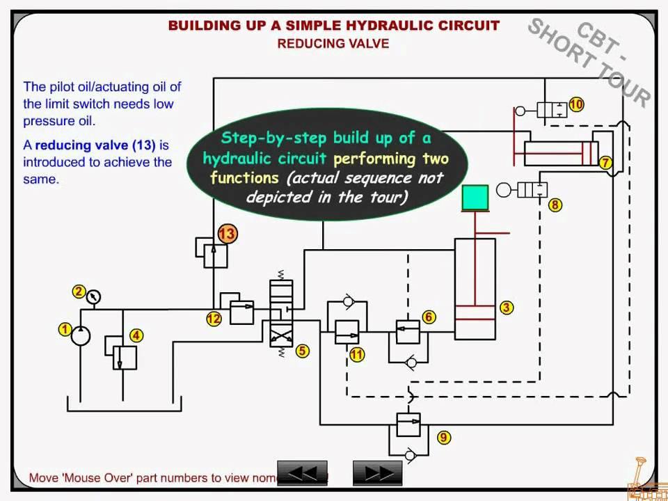 Industrial Hydraulics Circuit Training - YouTube