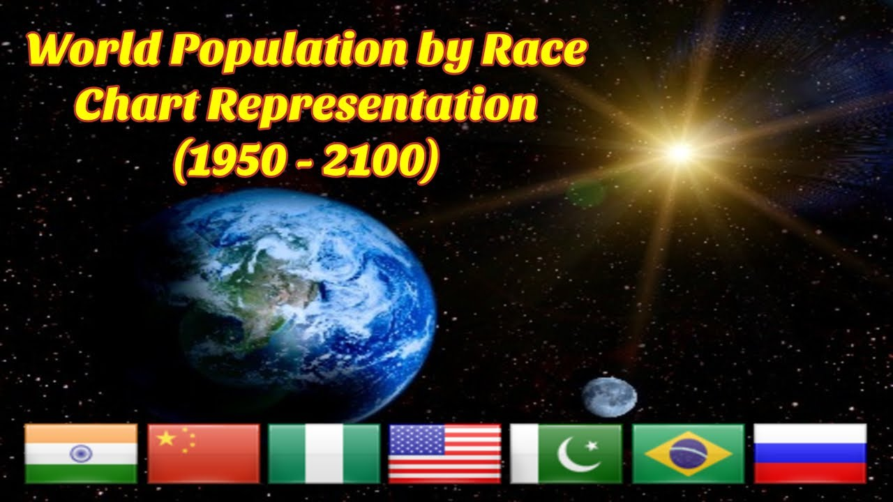 World Population By Race >> World Population By Race Chart 1950 2100 Youtube