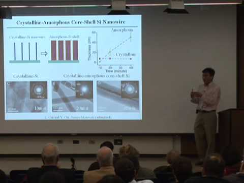 Nanomaterials for Batteries & Energy Storage