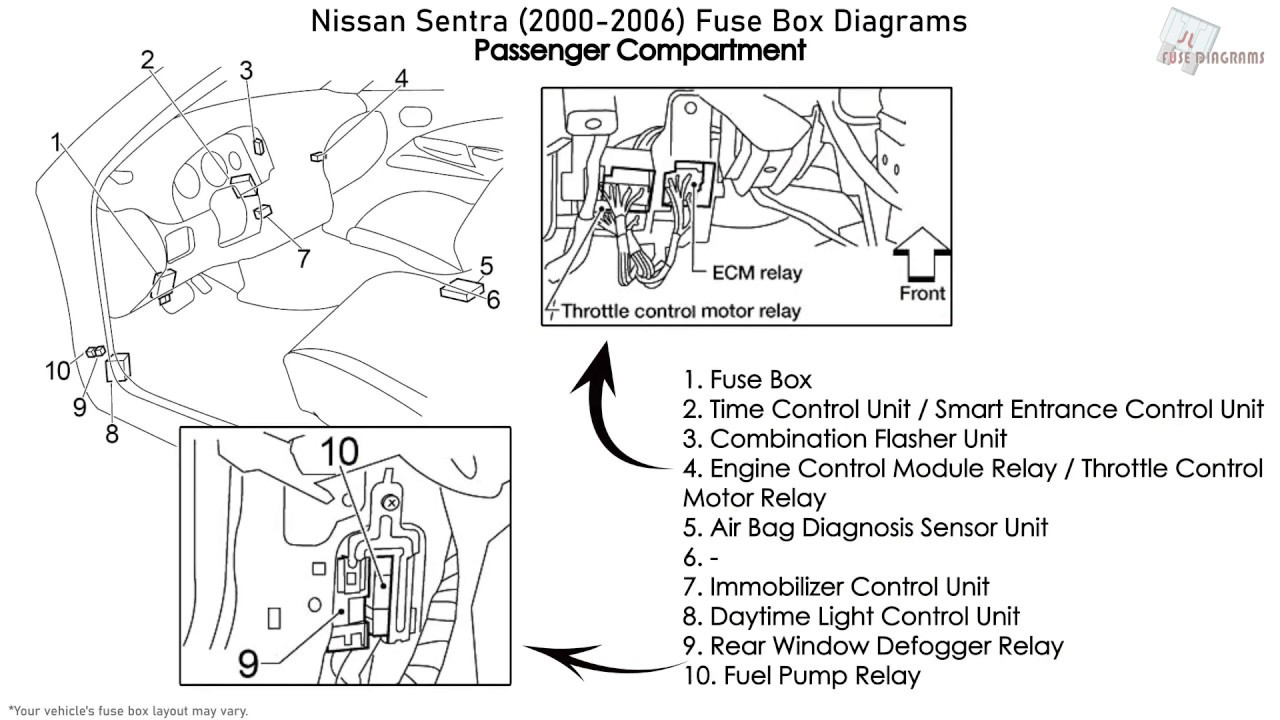 Nissan Sentra 2000 2006 Fuse Box Diagrams Youtube