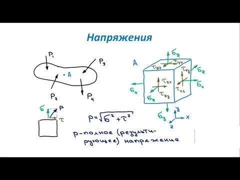 Основы Сопромата. Напряжения