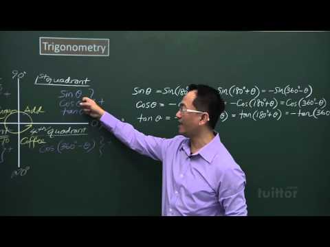 Trigonometry- Four Quadrants (Additional Mathematics Secondary 3/4)