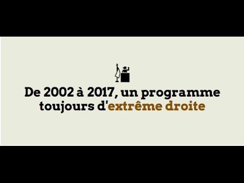 Le Pen au scanner. De 2002 à 2017, un programme toujours d'extrême droite