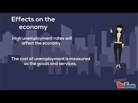 Macroeconomic unemployment