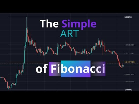 Tradingview Trading Tutorials: How To Use Fibonacci Retracements for Beginners thumbnail