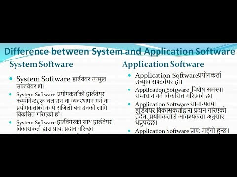 #System Software र Application Software बीचको भिन्नता#Tulshi Ram Dhakal