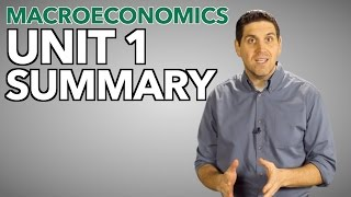Macro Unit 1 Summary- Basic Concept and Demand/Supply