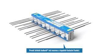 Schöck Isokorb® – inovativní produkt se statickou a tepelně-izolační funkcí