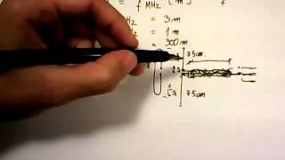 K1 5 1 a Antena - dipol półfalowy, UKF, antena kierunkowa