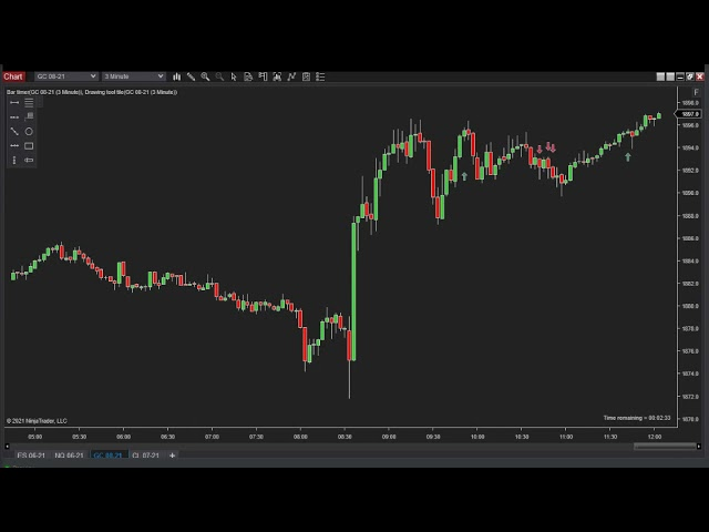 061021 -- Daily Market Review ES GC CL NQ - Live Futures Trading Call Room
