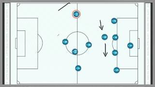 Eibar 0-4 Real Madrid [RONALDO SCORES ANOTHER DOUBLE]