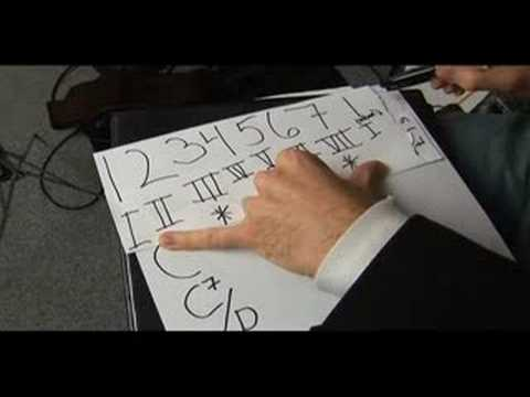 Creating Complex Piano Chords : Notating Intervals Above an Octave