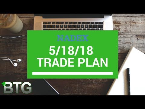 NADEX 5/18/18 Trade Plan for S&P 500