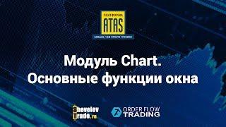 Платформа ATAS | Урок 4. Модуль Chart. Основные функции окна