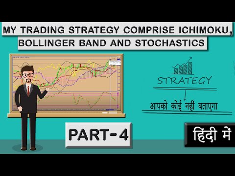 Stochastic rsi bollinger option strategy weekly