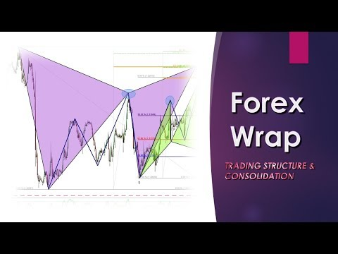 Forex Wrap: Trading Structure and Consolidation