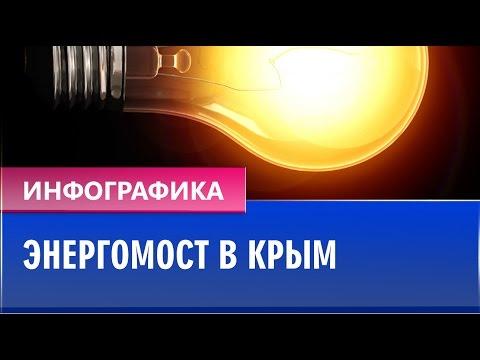 Анекдоты про Путина, Крым, Украину, Россию. СВЕЖИЕ!!!